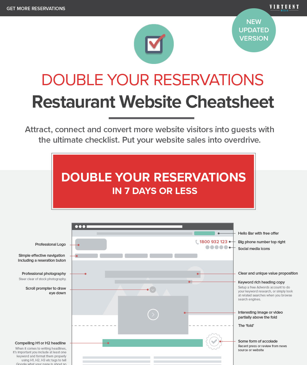 Restaurant-Website-Cheatsheet-Homepage